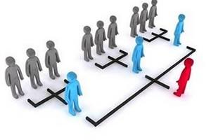 Estrutura Organizacional das Empresas
