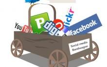 Tendência de mercado – Analista de Midias sociais